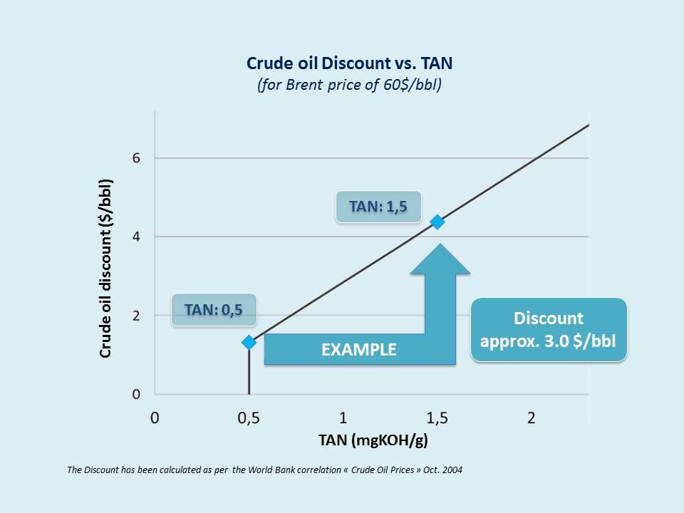 Towards a new era of petroleum refining - Wintech Global